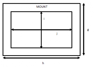 View of mount (g) mount size width (h) mount size length (i) mount aperture width (j) mount aperture length